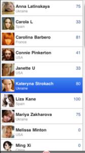 Smart Phone List Example